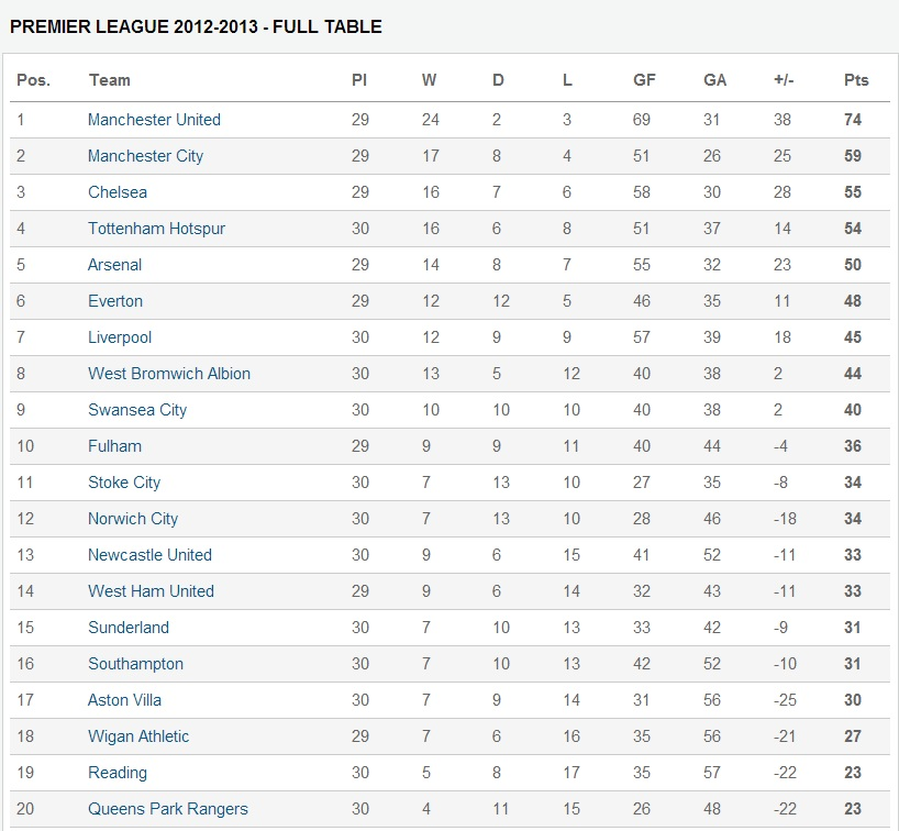 premier-league-table.jpg