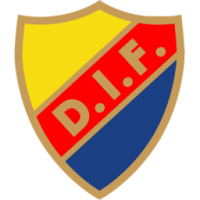FC Djurgårdens IF logo