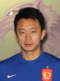 Li Shuai photo